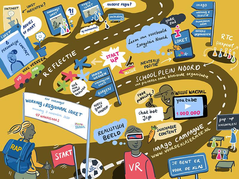 Verslag Dag 1 Werving En Het Regionaal Loket