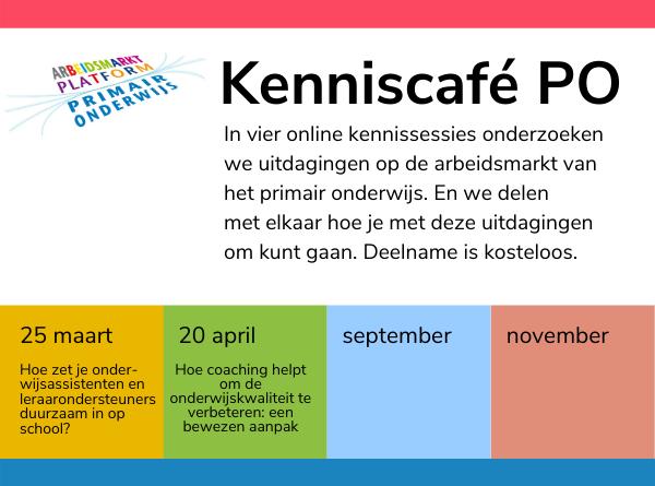 Eerste Kenniscafé PO – donderdag 25 maart 2021